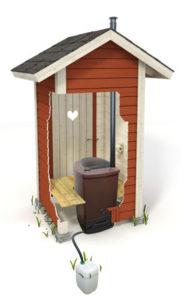 Как выбрать туалет для дачи