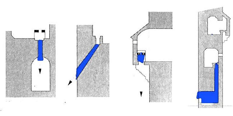 Примеры устройства средневекового туалета