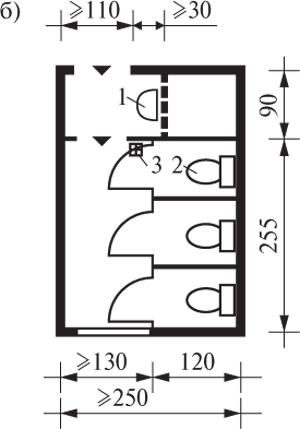 Планировочные решения санитарных узлов (туалетов) с обязательными помещениями для женщин с кабинами: