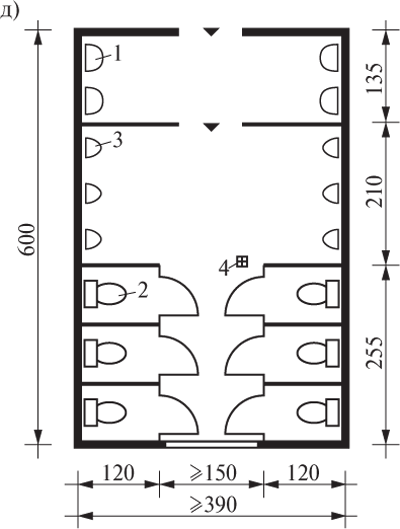 Планировочные решения санитарных узлов (туалетов) с обязательными помещениями для мужчин с кабинами: