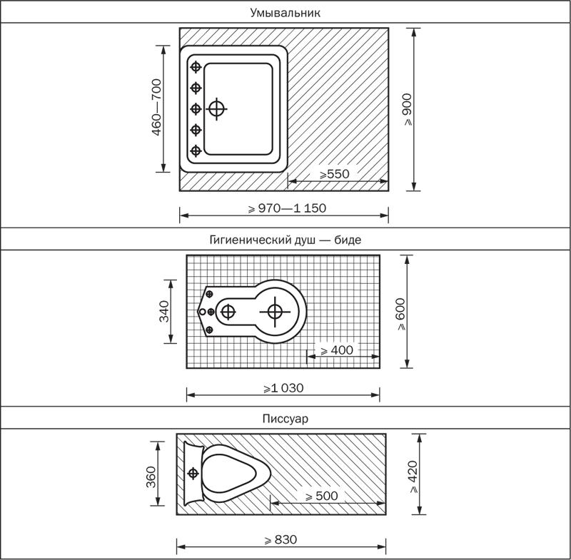 Расположение и функциональная зона унитазов в санитарных кабинах